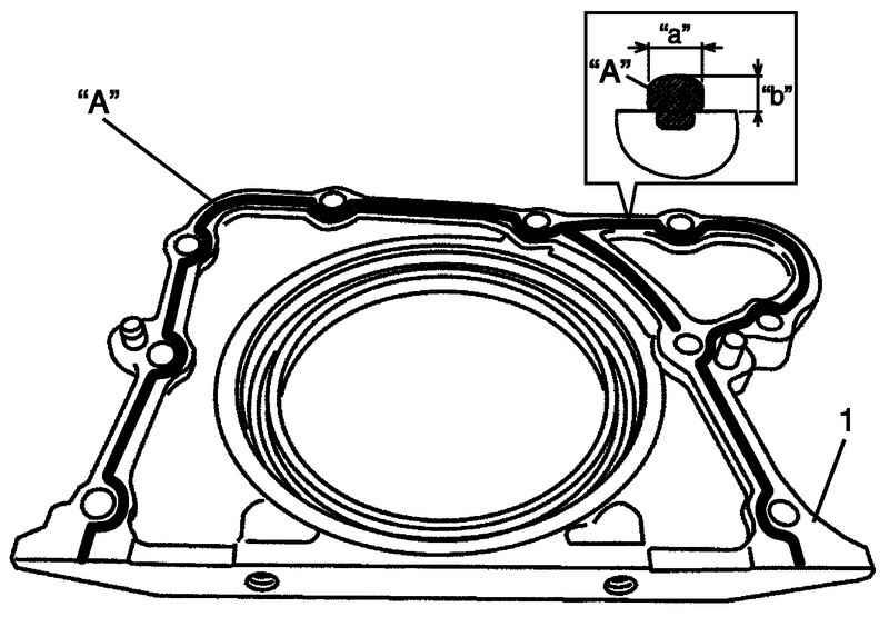 Схема нанесения герметика на
